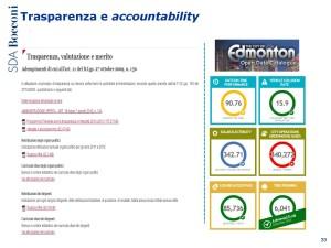trasparenza indicatori d impatto